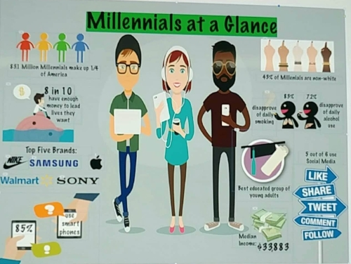 MillennialsInfographic