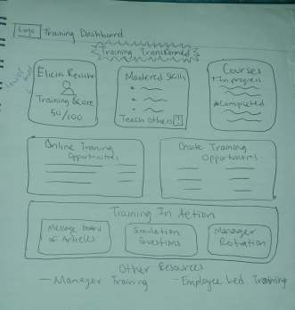 Training Site First Wireframe